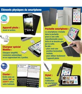 Smartphone toute utilisation bonne prehension