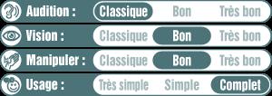 Le-classic-top-avec-montre-sos